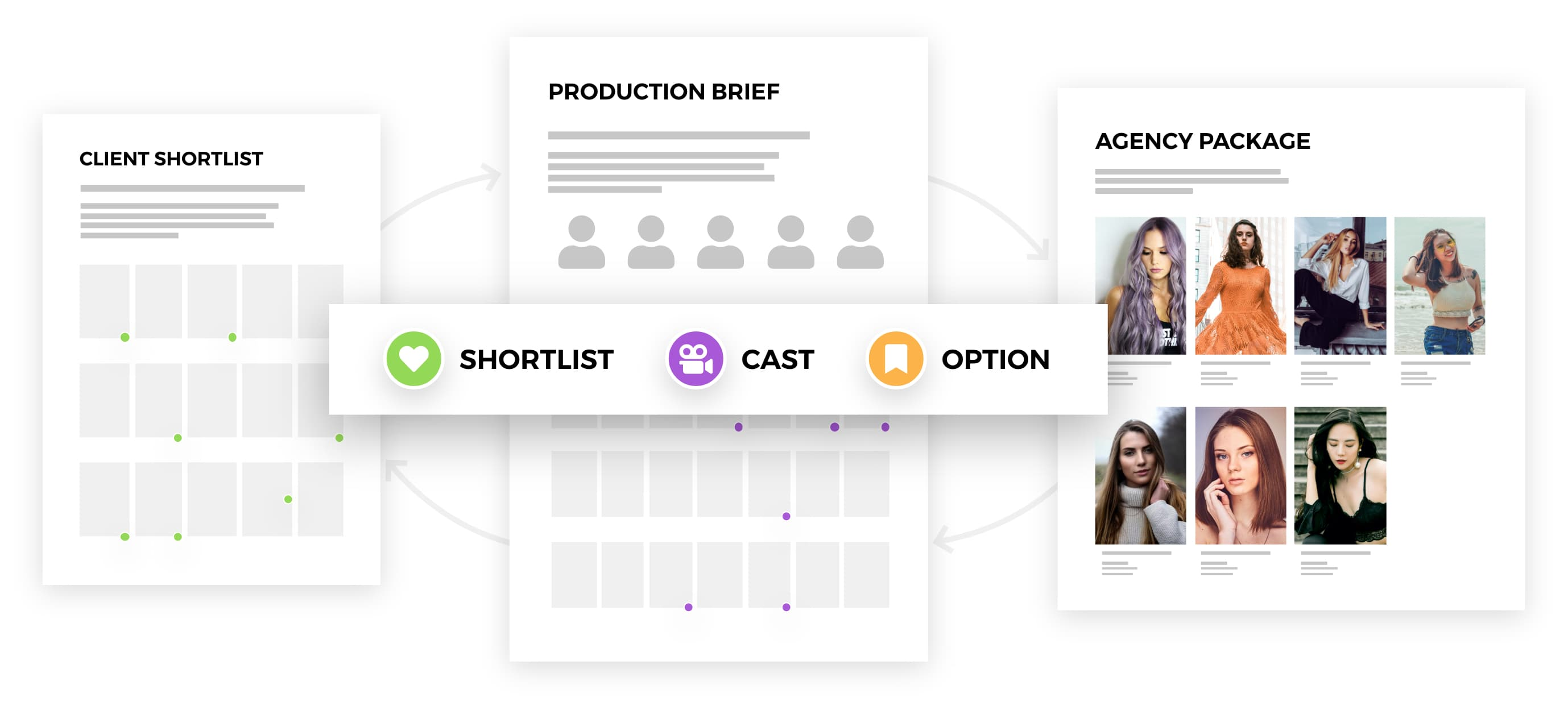Castingpad allows casting professional to brief, cast and book